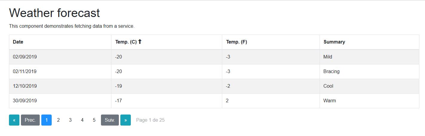 Réaliser un composant Blazor réutilisable : Exemple avec une datagrid (partie 2/3 : le Tri)